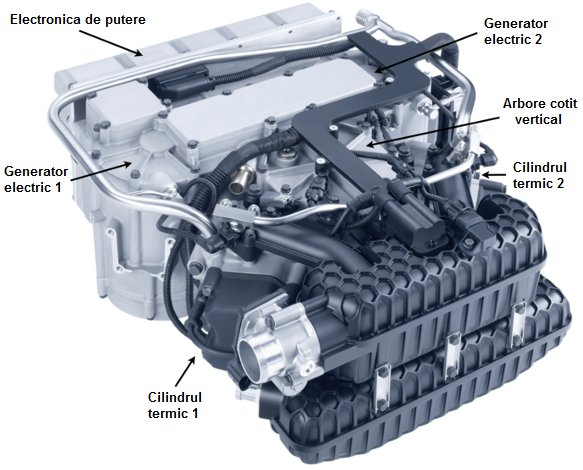 Generator electric (range extender) KSPG Automotive